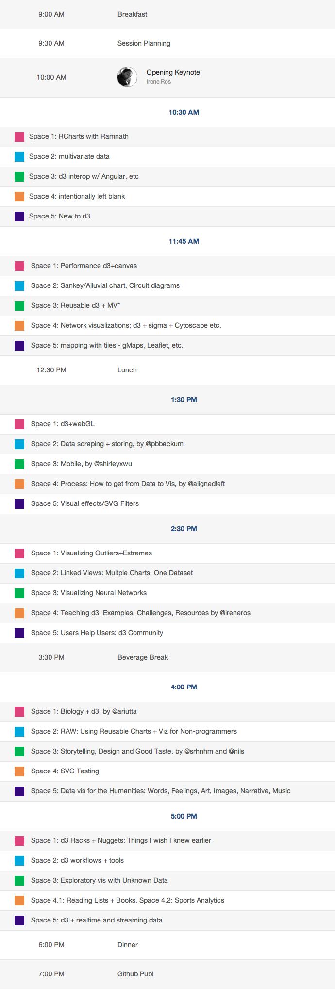 d3uncon2014-schedule